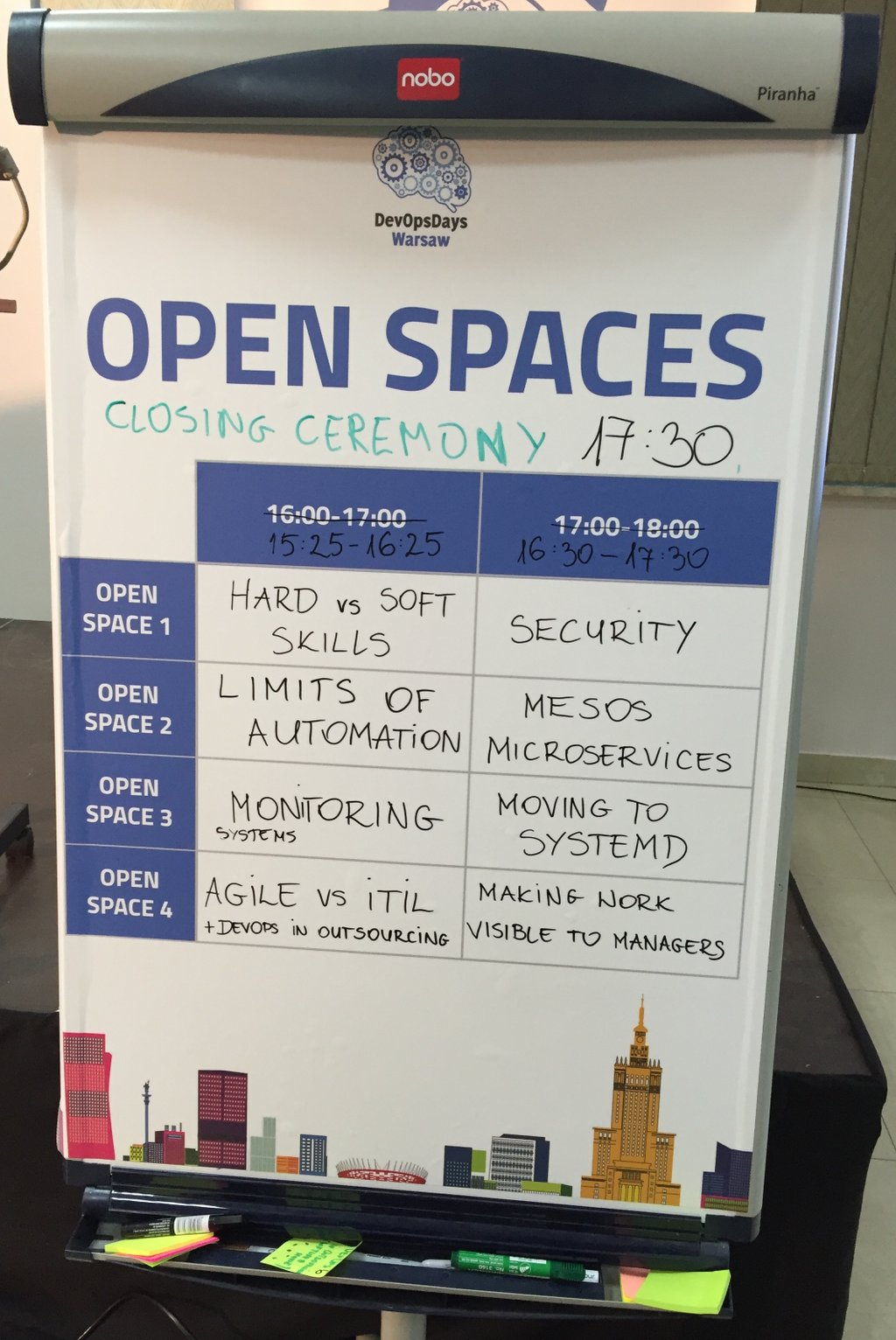 Devopsdays Openspaces